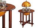 Bar Globes 18